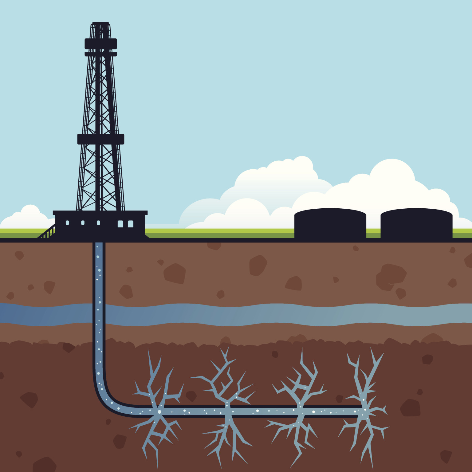 Shale Gas Hydraulic Fracturing Issues